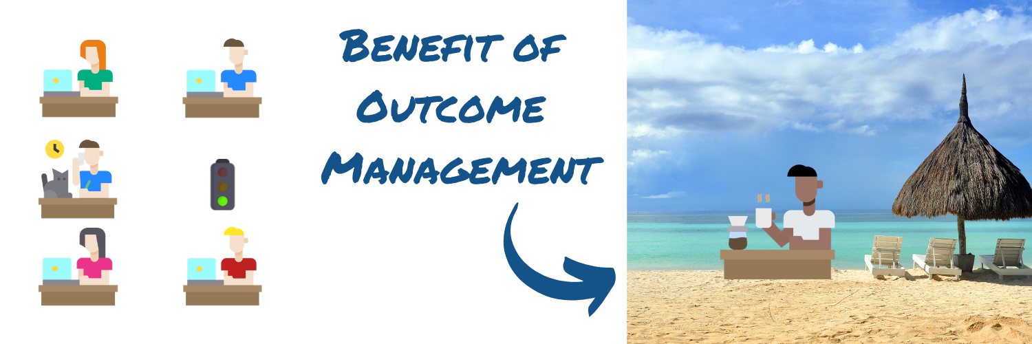Recruitment 4.0 embraces the benefits of Outcome Management
